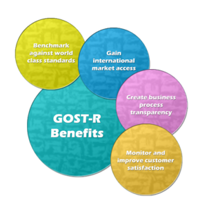 Gost-R Certification